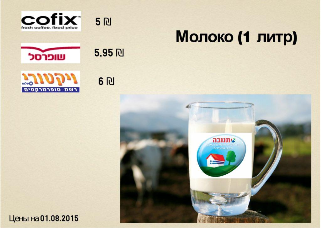 цены на молоко в тель авиве