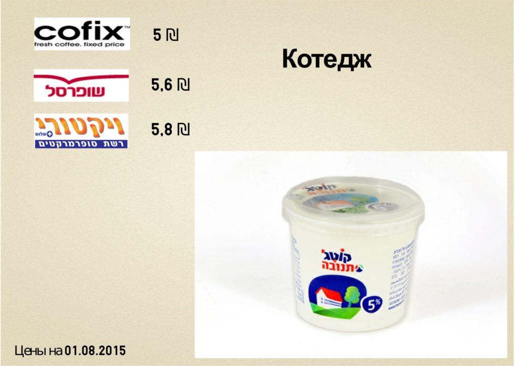 цена на котедж в тель-авиве