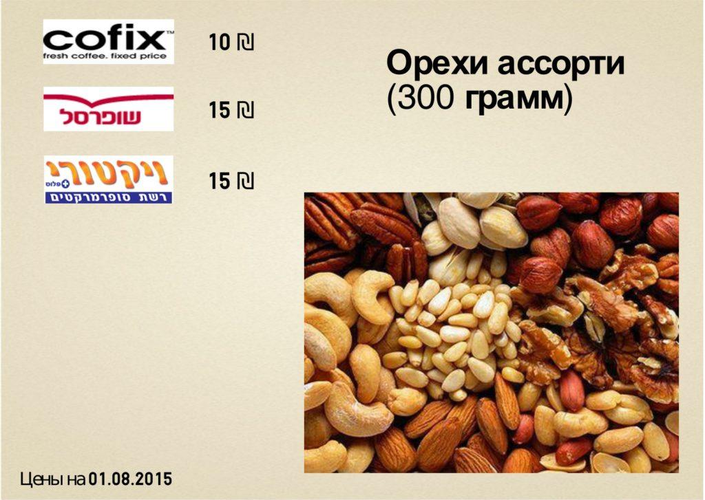 цена на орехи в тель-авиве