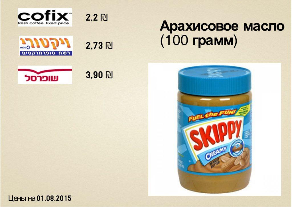 цена на арахисовое масло в тель-авиве