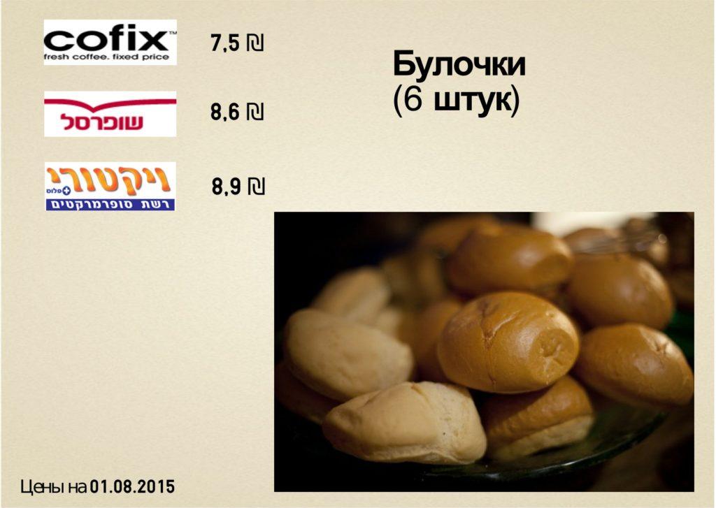 цена на булочки в тель-авиве