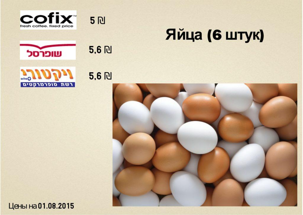 Цена на яйца в Тель-Авиве