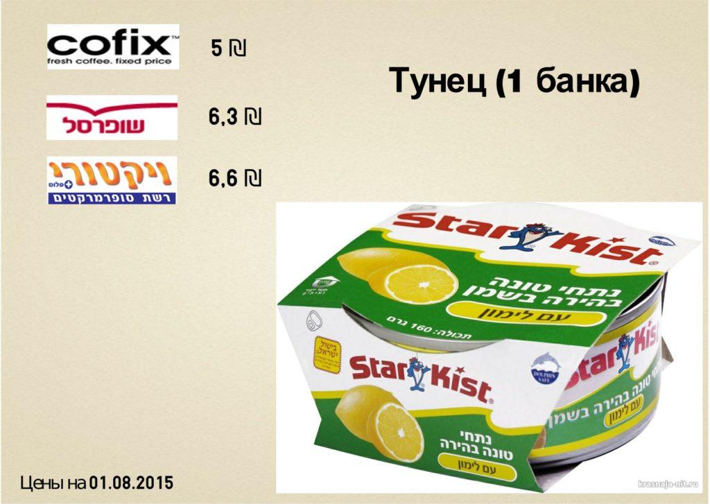 цена на тунца в Тель-Авиве