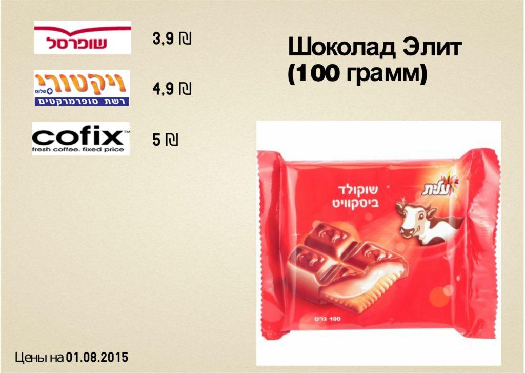 цена на шоколад в тель-авиве