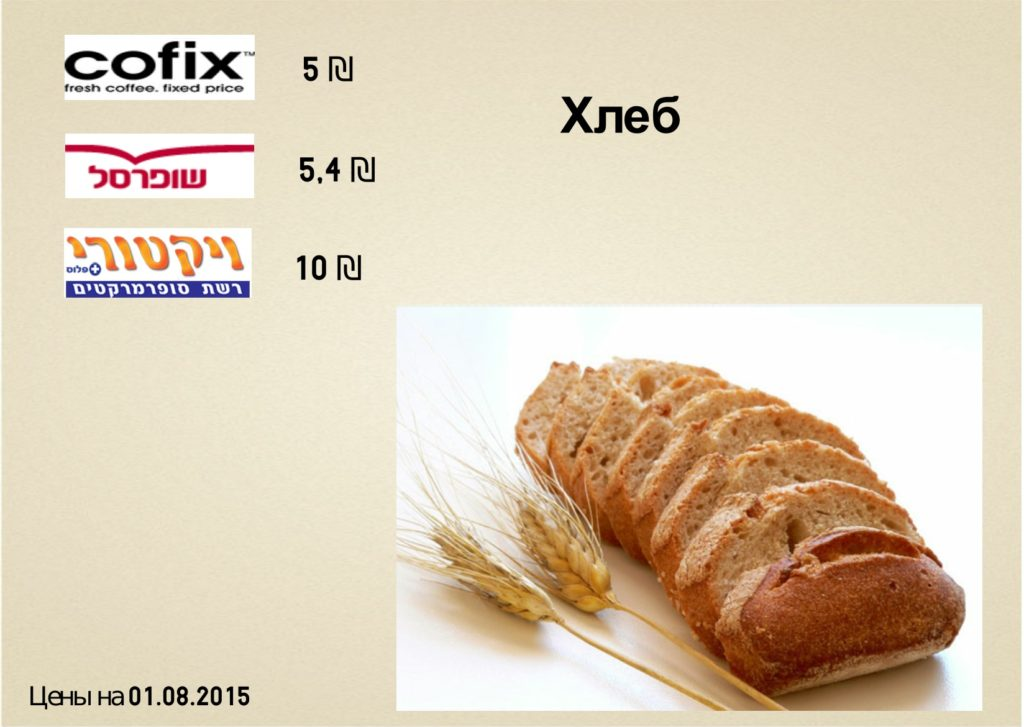 цена на хлеб в тель-авиве