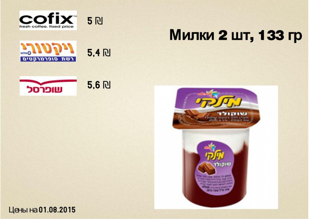 Цена на милки в Тель-Авиве