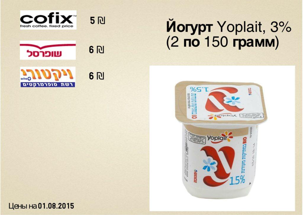цена на йогурт в Тель-Авиве