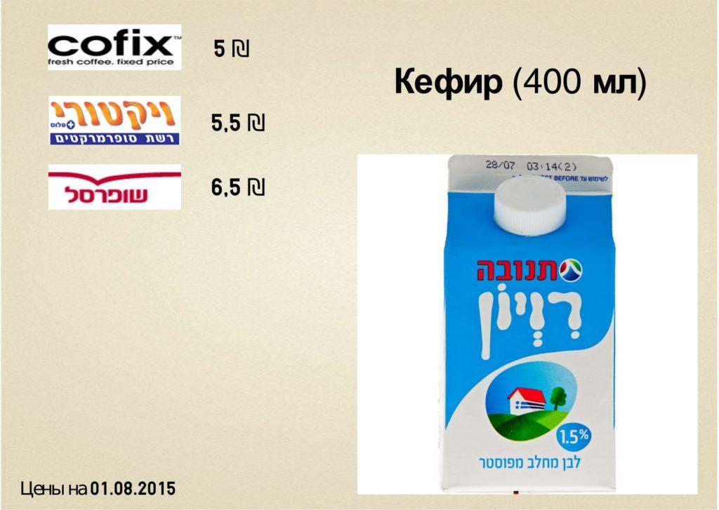 Цена на кефир В Тель-Авиве